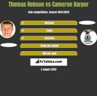 Thomas Robson vs Cameron Harper h2h player stats