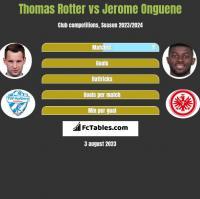 Thomas Rotter vs Jerome Onguene h2h player stats