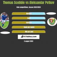 Thomas Scobbie vs Aleksandar Petkov h2h player stats