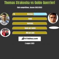 Thomas Strakosha vs Guido Guerrieri h2h player stats