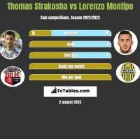 Thomas Strakosha vs Lorenzo Montipo h2h player stats