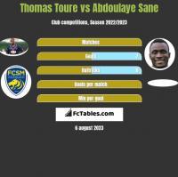 Thomas Toure vs Abdoulaye Sane h2h player stats