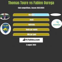 Thomas Toure vs Fabien Ourega h2h player stats