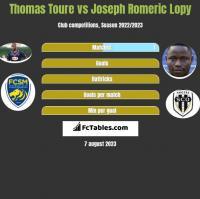 Thomas Toure vs Joseph Romeric Lopy h2h player stats