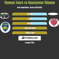Thomas Toure vs Ousseynou Thioune h2h player stats