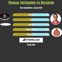 Thomas Vermaelen vs Bernardo h2h player stats