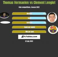 Thomas Vermaelen vs Clement Lenglet h2h player stats