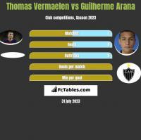 Thomas Vermaelen vs Guilherme Arana h2h player stats