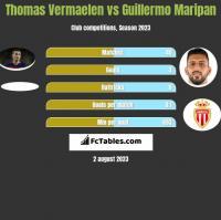 Thomas Vermaelen vs Guillermo Maripan h2h player stats