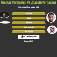Thomas Vermaelen vs Joaquin Fernandez h2h player stats
