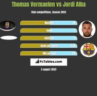 Thomas Vermaelen vs Jordi Alba h2h player stats