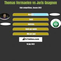 Thomas Vermaelen vs Joris Gnagnon h2h player stats
