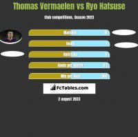 Thomas Vermaelen vs Ryo Hatsuse h2h player stats