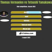 Thomas Vermaelen vs Tetsushi Yamakawa h2h player stats
