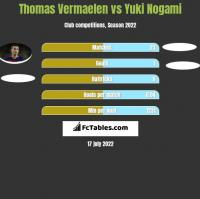 Thomas Vermaelen vs Yuki Nogami h2h player stats