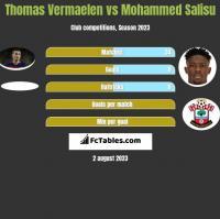 Thomas Vermaelen vs Mohammed Salisu h2h player stats