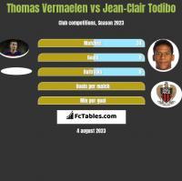 Thomas Vermaelen vs Jean-Clair Todibo h2h player stats