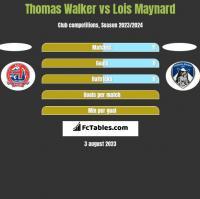 Thomas Walker vs Lois Maynard h2h player stats