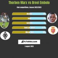 Thorben Marx vs Breel Embolo h2h player stats