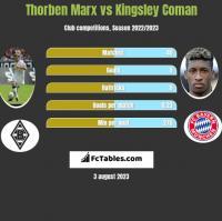 Thorben Marx vs Kingsley Coman h2h player stats