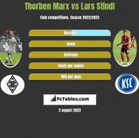 Thorben Marx vs Lars Stindl h2h player stats