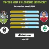 Thorben Marx vs Leonardo Bittencourt h2h player stats