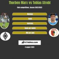Thorben Marx vs Tobias Strobl h2h player stats