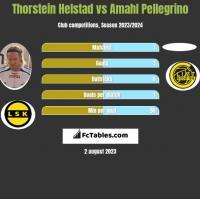 Thorstein Helstad vs Amahl Pellegrino h2h player stats