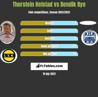 Thorstein Helstad vs Bendik Bye h2h player stats