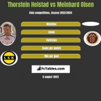 Thorstein Helstad vs Meinhard Olsen h2h player stats