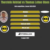 Thorstein Helstad vs Thomas Lehne Olsen h2h player stats