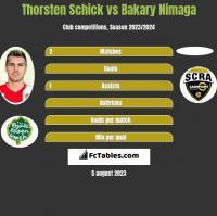 Thorsten Schick vs Bakary Nimaga h2h player stats