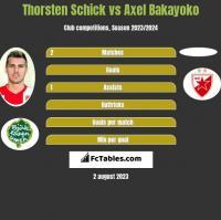 Thorsten Schick vs Axel Bakayoko h2h player stats