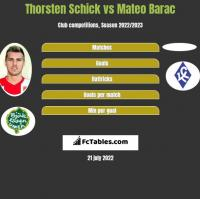 Thorsten Schick vs Mateo Barac h2h player stats