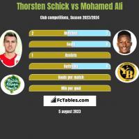Thorsten Schick vs Mohamed Ali h2h player stats