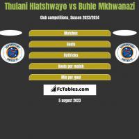Thulani Hlatshwayo vs Buhle Mkhwanazi h2h player stats