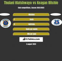 Thulani Hlatshwayo vs Keagan Ritchie h2h player stats