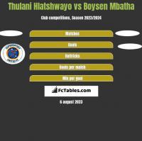 Thulani Hlatshwayo vs Boysen Mbatha h2h player stats