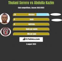 Thulani Serero vs Abdulla Kazim h2h player stats