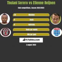Thulani Serero vs Etienne Reijnen h2h player stats