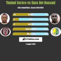 Thulani Serero vs Iiass Bel Hassani h2h player stats