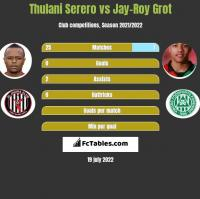 Thulani Serero vs Jay-Roy Grot h2h player stats