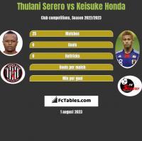Thulani Serero vs Keisuke Honda h2h player stats