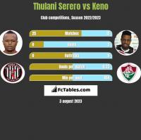 Thulani Serero vs Keno h2h player stats