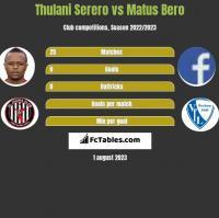 Thulani Serero vs Matus Bero h2h player stats