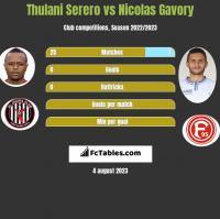 Thulani Serero vs Nicolas Gavory h2h player stats