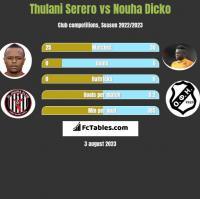 Thulani Serero vs Nouha Dicko h2h player stats