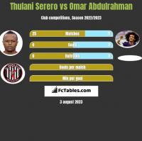 Thulani Serero vs Omar Abdulrahman h2h player stats