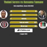 Thulani Serero vs Oussama Tannane h2h player stats