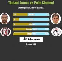 Thulani Serero vs Pelle Clement h2h player stats